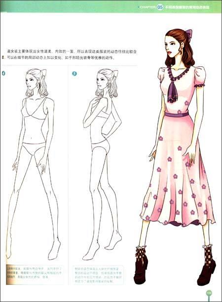 零基础学服装设计手绘
