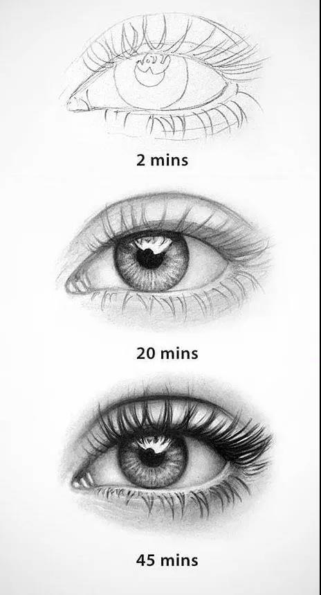 眼睛绘画方法:初学者如何绘画眼睛